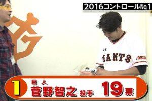 2016年のこの選手が凄い1/100のコントロール部門1位に選ばれた菅野智之